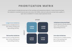 Priority Matrix 06