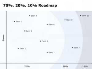 Product Status Roadmap
