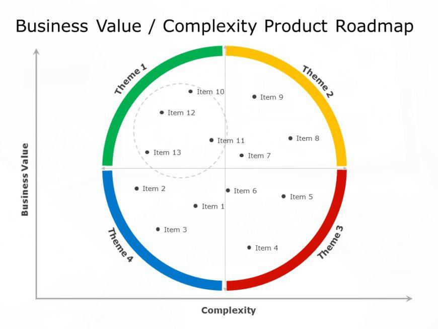 Product Theme Roadmap