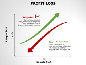 profit and loss template