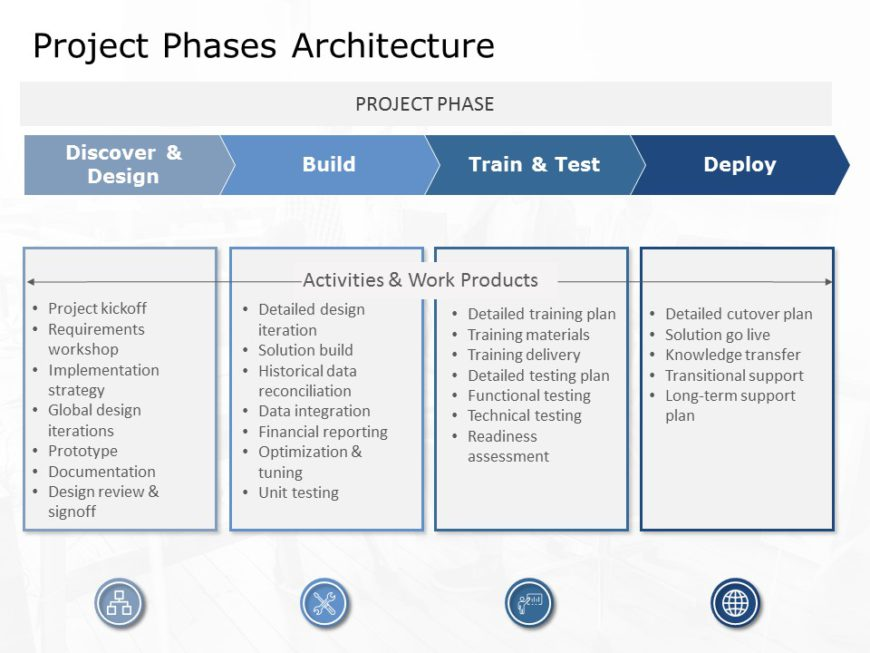 Project Architecture 01