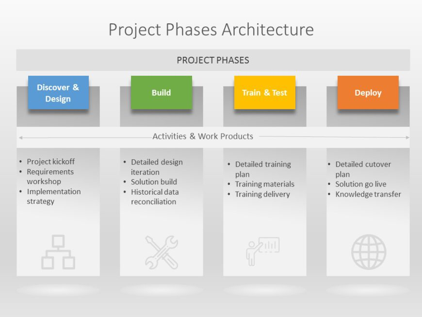 Project Architecture 02