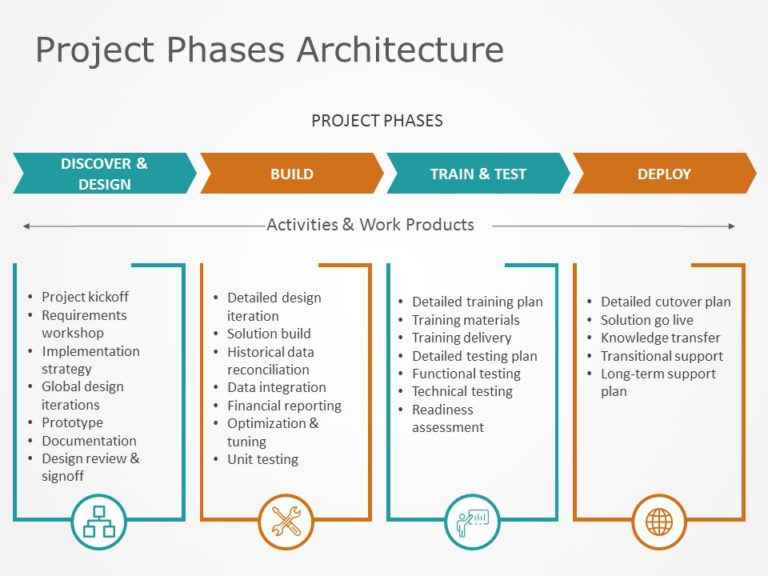 Project Architecture 03