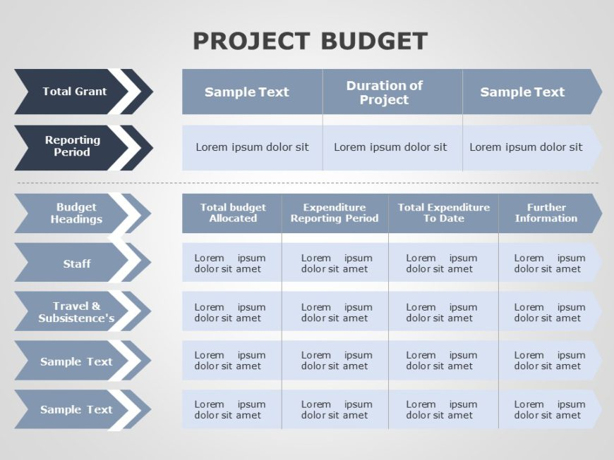 Project Budget 02