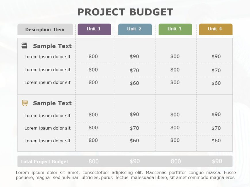 Project Budget 05