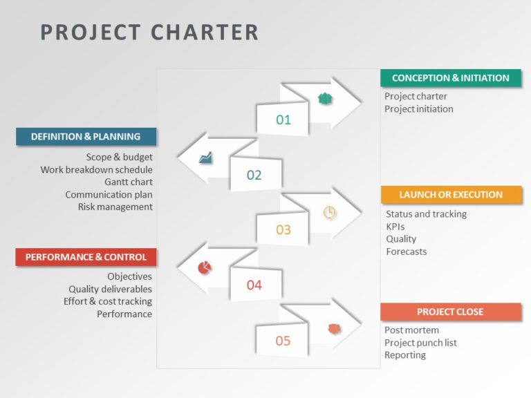 Project Charter 05