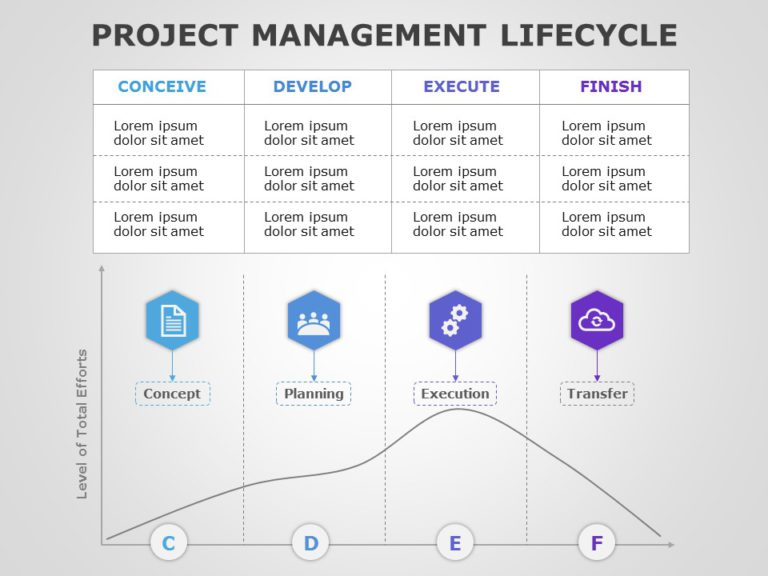 Project Management Lifecycle 04
