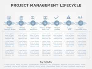 Project Management Lifecycle 05