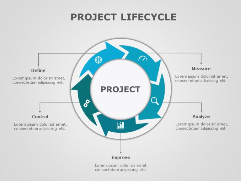 Project Management Lifecycle 06