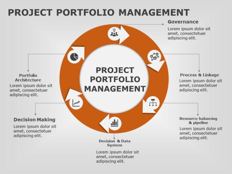 Free Project Portfolio Management