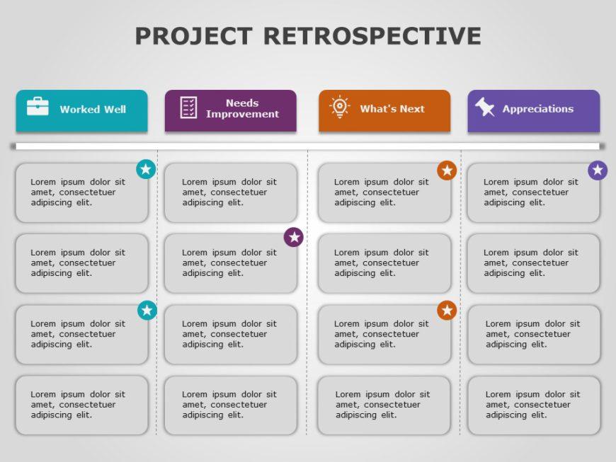 Project Retrospective 04