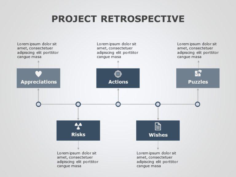 Project Retrospective 06
