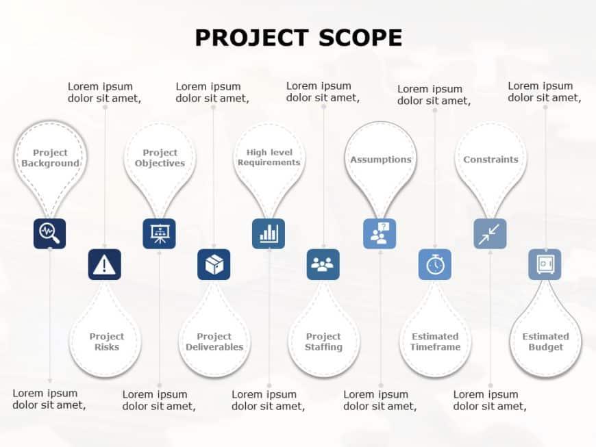 Project Scope 01