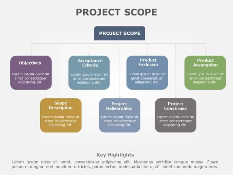 Project Scope 03