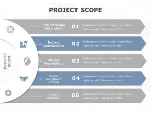 Project Scope 05