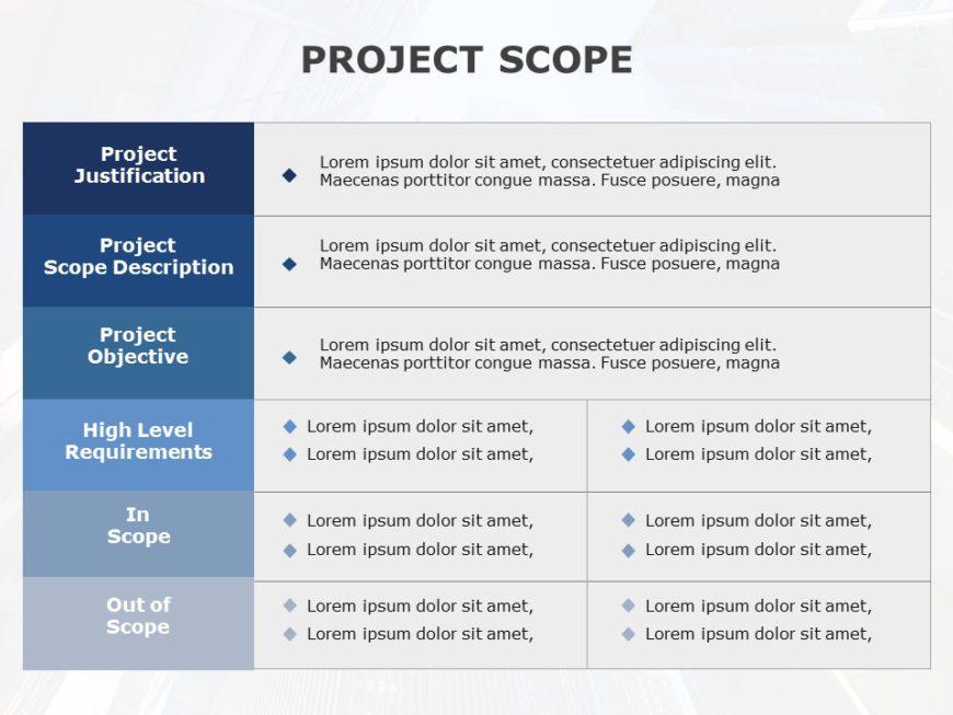 Project Scope 06