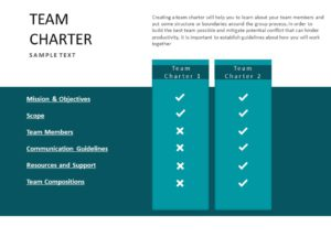 Project Team Charter 02