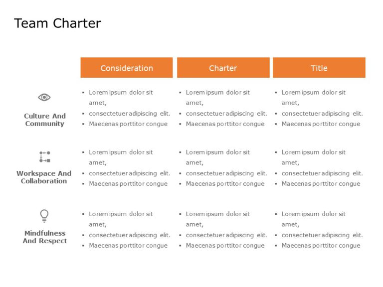 Project Team Charter 05