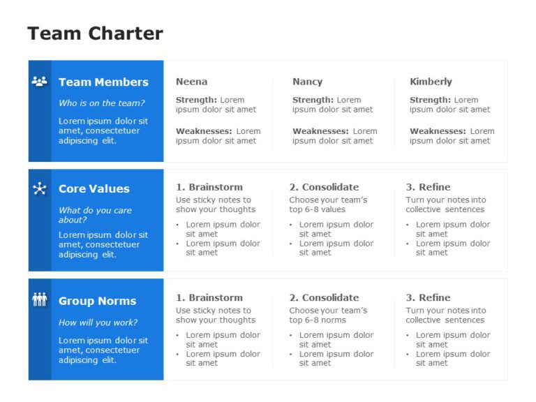 Project Team Charter