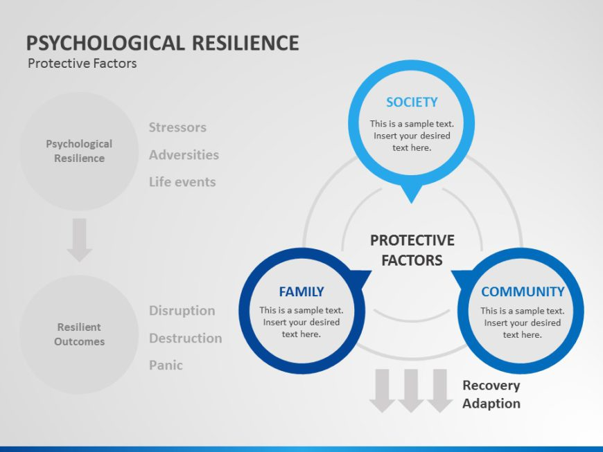 Psychological Resilience 01