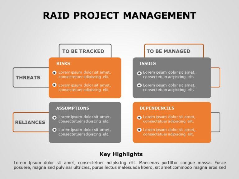 Raid Project Management 01