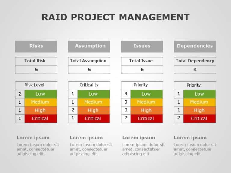 Raid Project Management 02