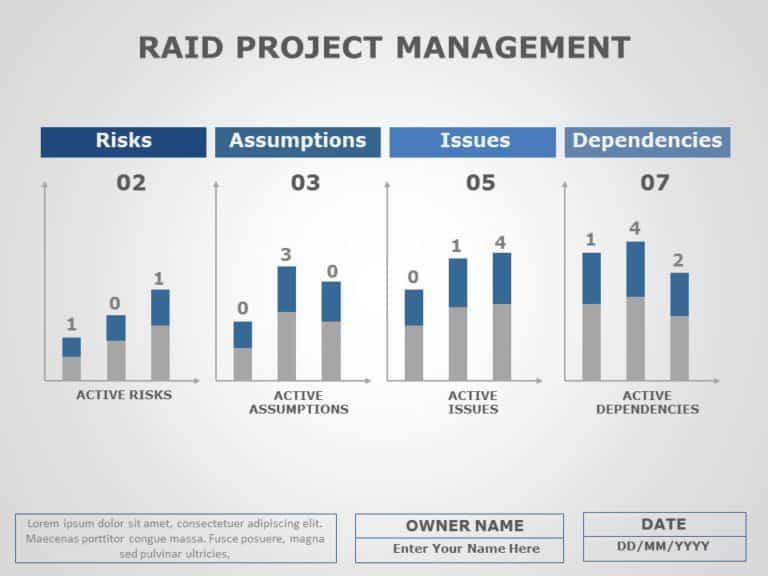 Raid Project Management 03