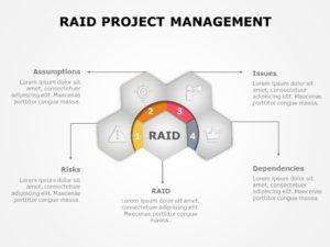 Raid Project Management 04