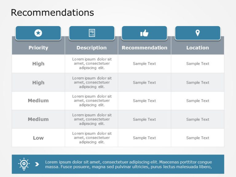 Recommendations 01