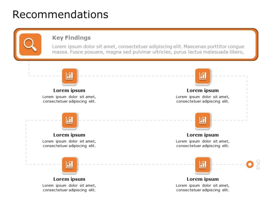 Recommendations 04