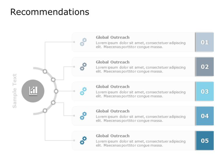 Recommendations 05