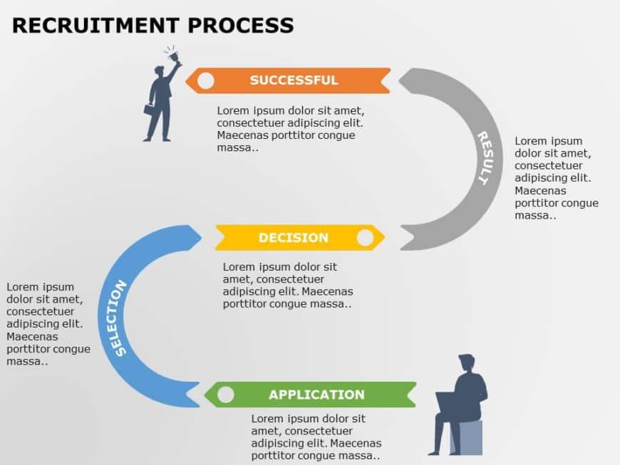 Recruitment Roadmap