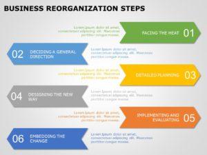 Reorganization 01