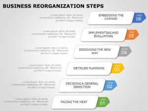 Reorganization 02