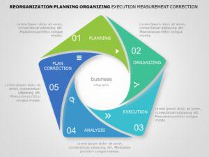 Reorganization 03