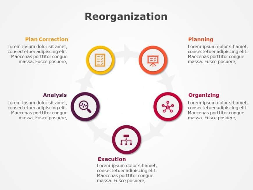 Reorganization 06