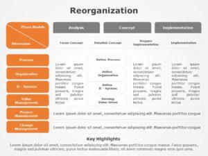 Reorganization 07