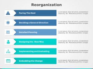 Reorganization 08