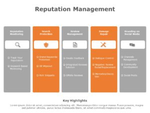 Reputation Management 01