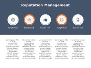 Reputation Management 02
