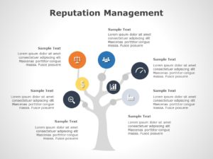 Reputation Management 04
