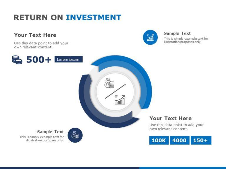 Return On Investment 03