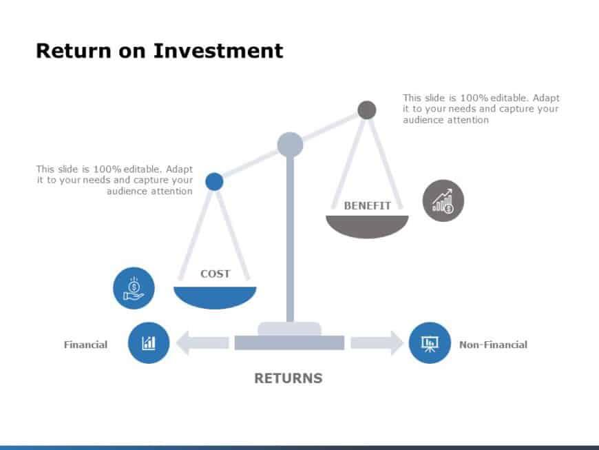 Return On Investment 04