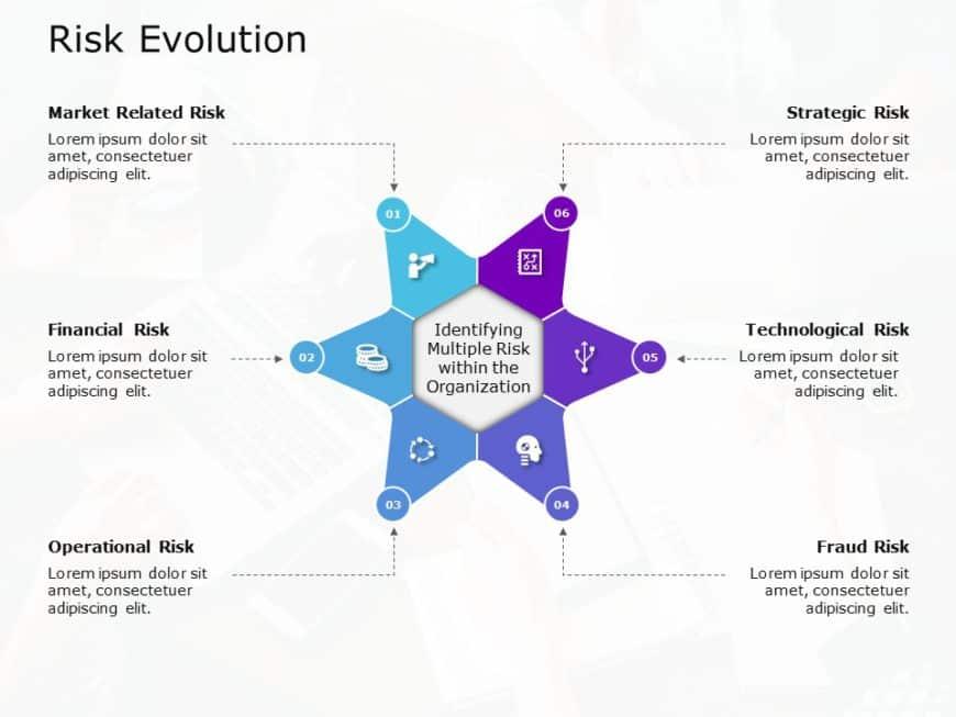 Risk Evolution 01