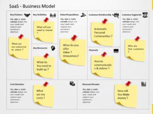 saas business model 01