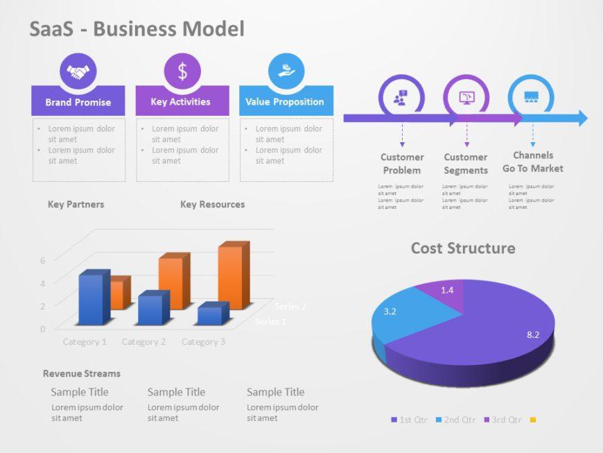 saas business model 05