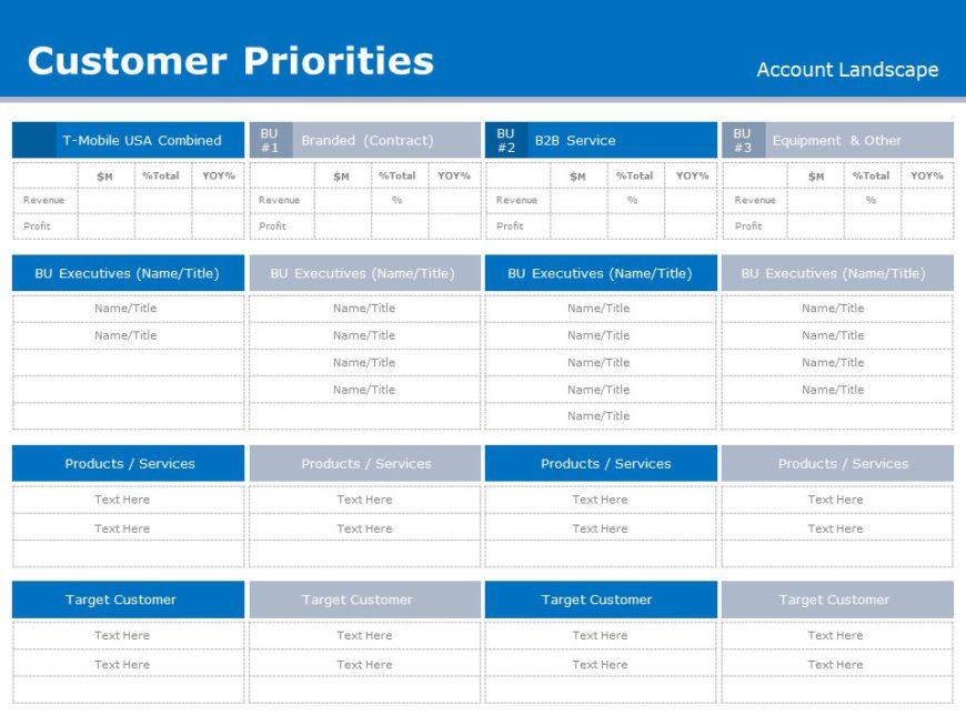 Sales Account Planning 03