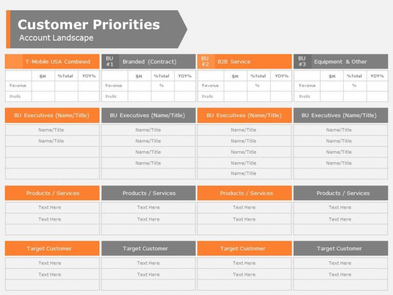 Sales Account Planning 08