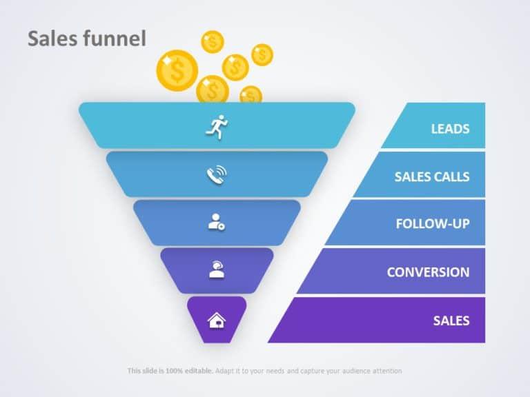 Sales Funnel Marketing