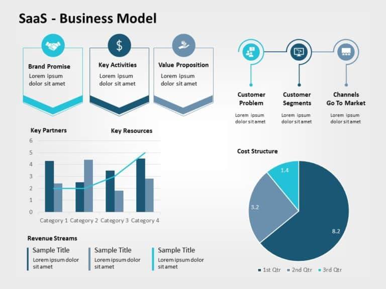 sass business model 04